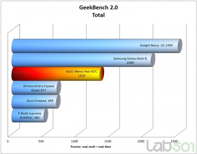 geekbench-total-630x493.jpg